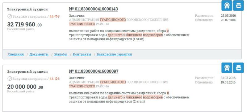 Туапсе ЖКХ нарушения ОНФ За честные закупки