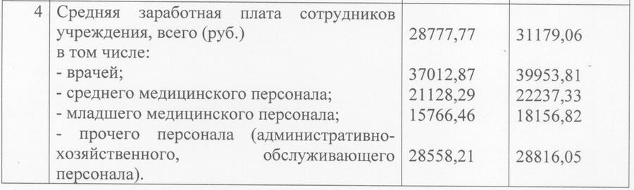 ОРТ Краснодар фабрика троллей