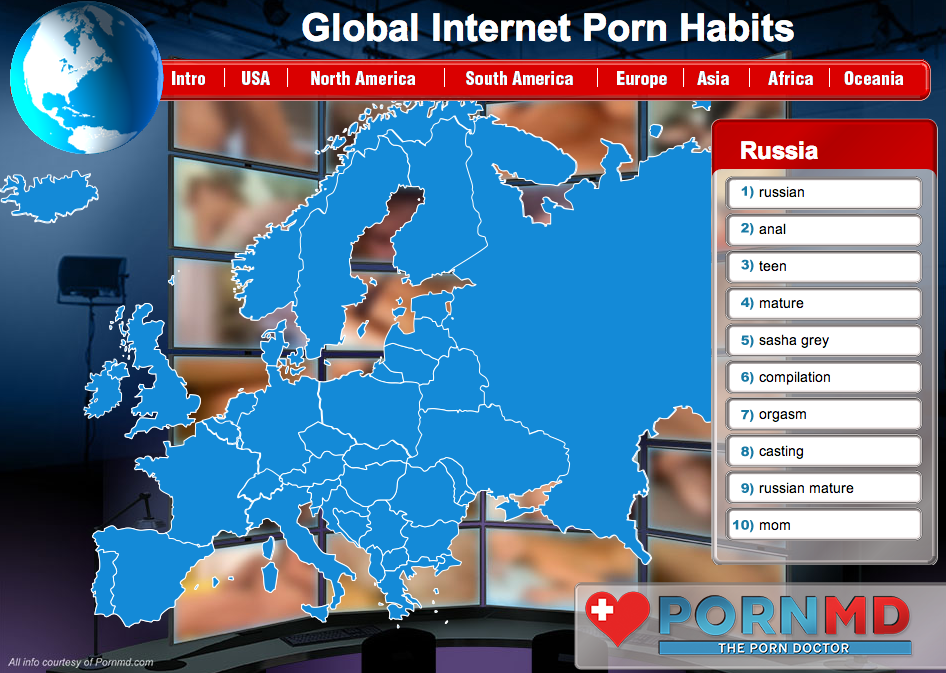 порно, инфографика