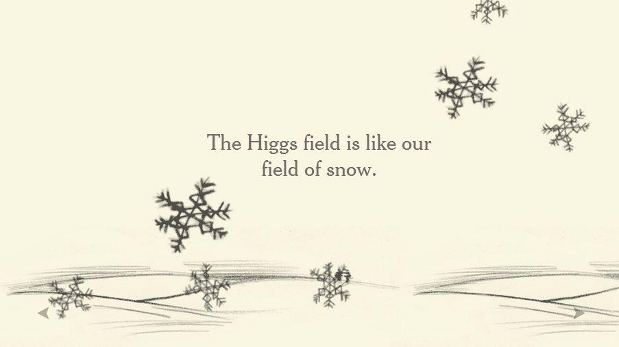 Бозон Хиггса, The New York Times, интерактивная графика, Нобелевская премия