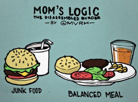 логика, женская логика