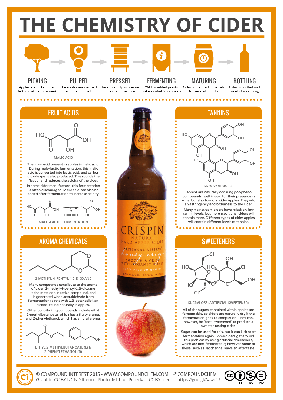The-Chemistry-of-Cider