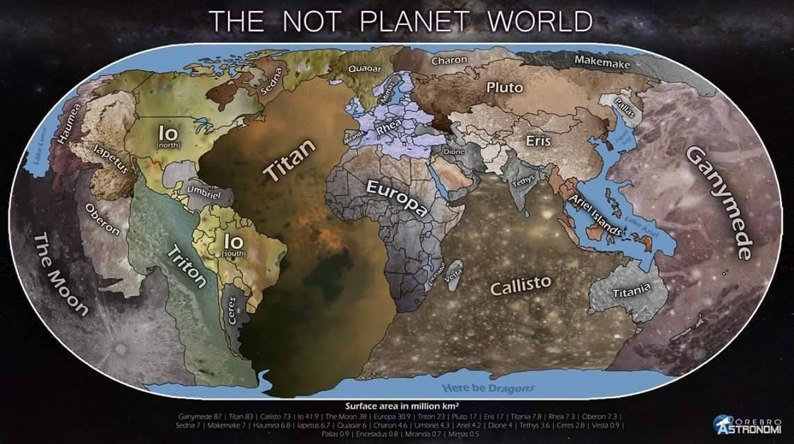 non-planets