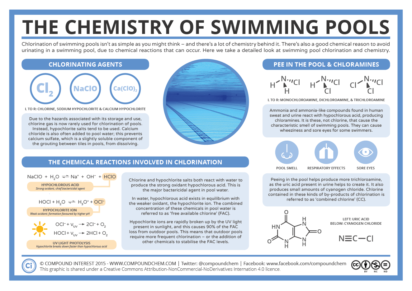 The-Chemistry-of-Swimming-Pools