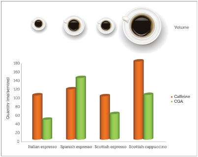 Coffee_infograph_630m