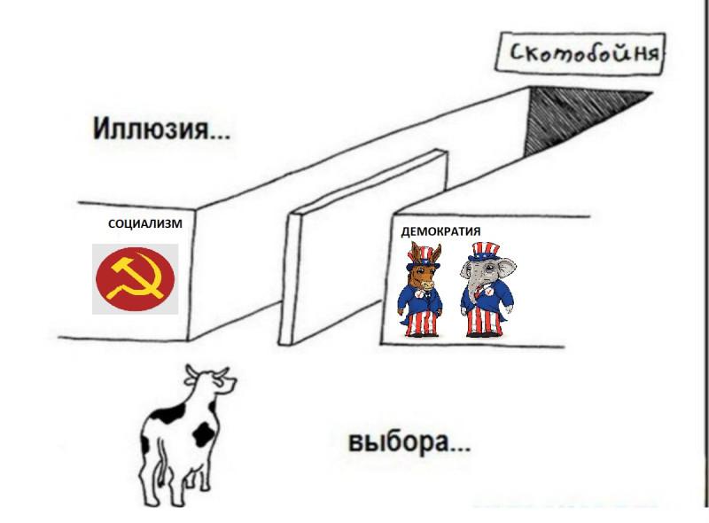 Все формы государственной власти представляют собой одно и то же, отличается только риторика.