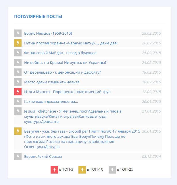 Список популярных записей из ТОП-3, ТОП-10 и ТОП-25 ЖЖ