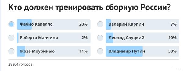 russia-football