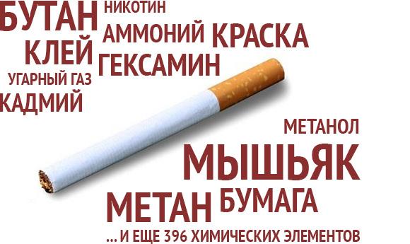 sigareti-zhest'