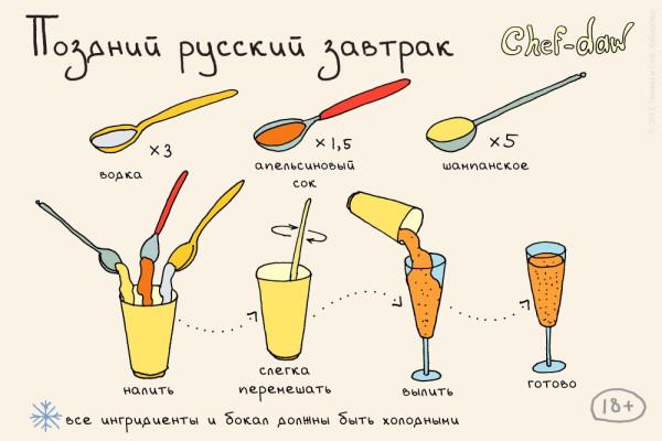 Как сделать легкие напитки