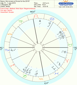 HORARY SPORTS ASTROLOGY — LiveJournal