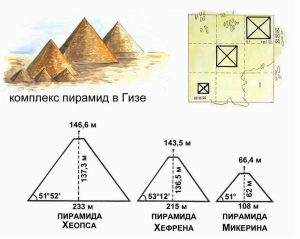 Пирамиды золотого сечения своими руками
