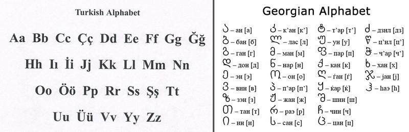 таблица знаком которые пишутся с alt