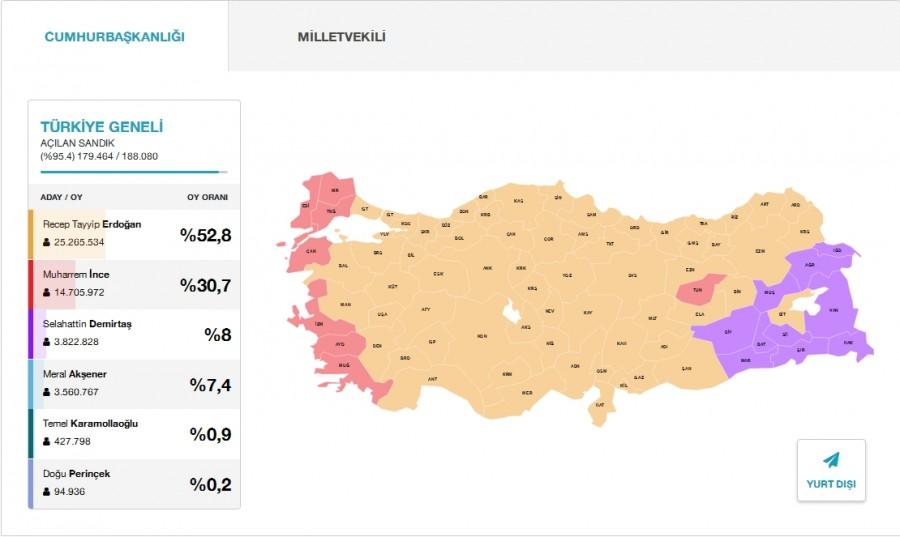 Turkey_poll