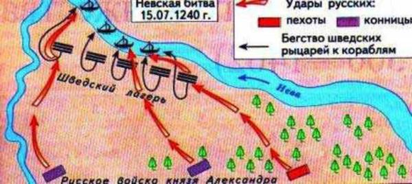 Невская битва - схема