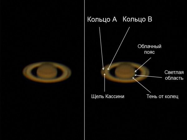 Сатурн 03.06.16