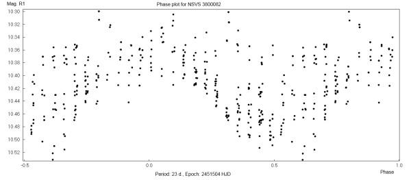 Phase plot.jpg