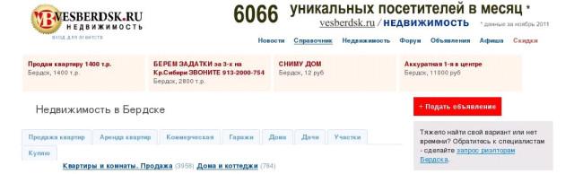 6066 уникальных посетителей в месяц