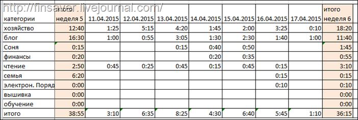 таблица учета времени тайм-менеджмент домохозяйка управление flylady
