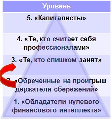 5_investors