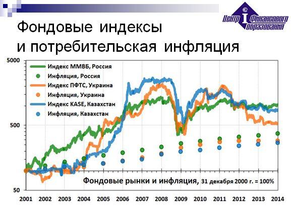 картинка инфляция
