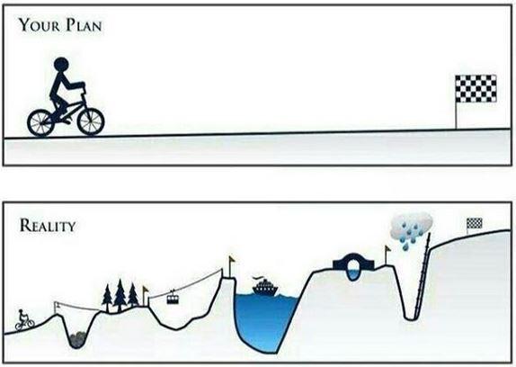 plan_reality
