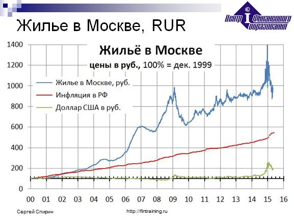 Как связаться с генеральным деректором яндекс такси москва