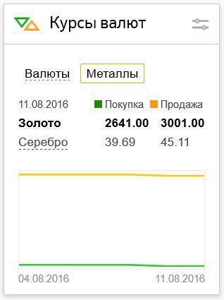 Банк москвы металлический счет