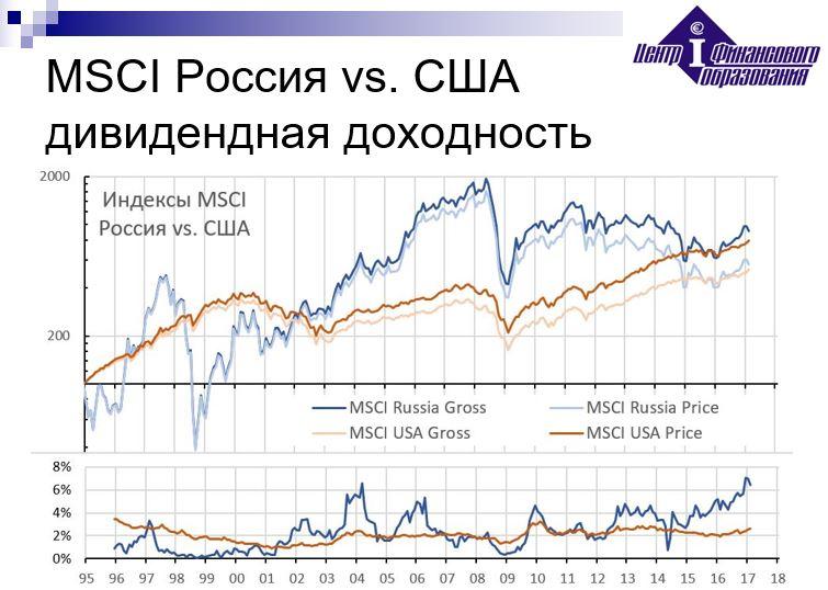 Лучшие дивидендные акции россии конце концов