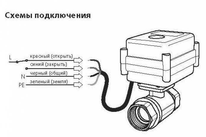 kran_akvakontrol_220v-785x1000