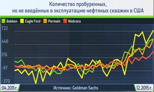 US rings statistics 14-15