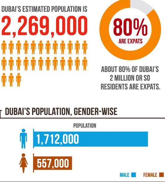 Dubai_Demos