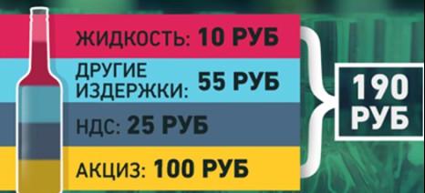 Vodka_price