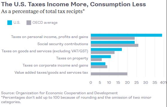 Taxes Comp 03