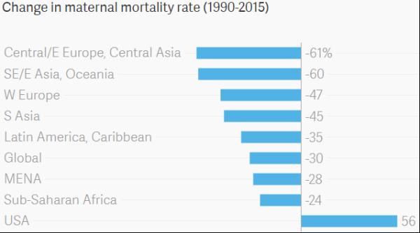US_maternal_mortality