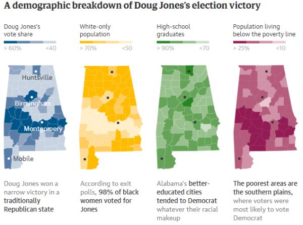 Alabama_election_demos