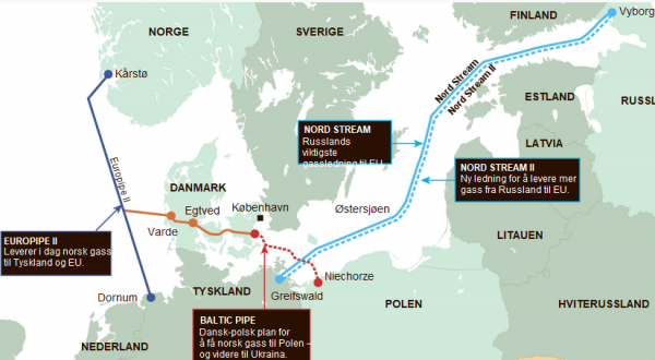NordStreamII_others