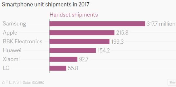 2017_SPh_shipments