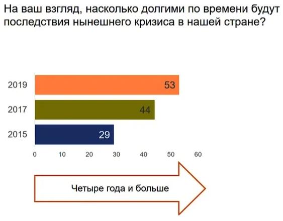 crisis_ru