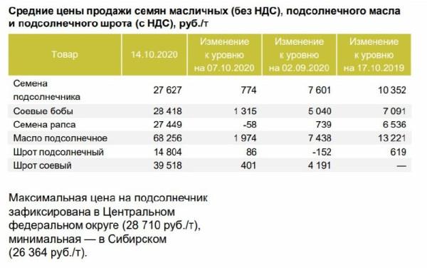 Semena_maslichnikh_price
