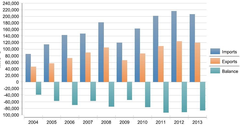 2014 07 18 FEU trade w Ru