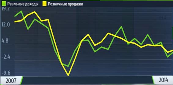 14 29 Retail Ru