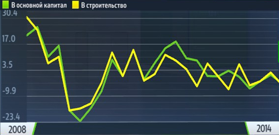 14 29 Investments Ru