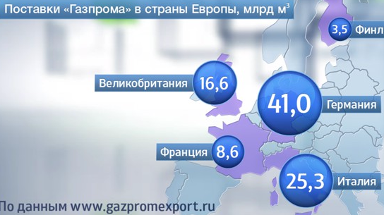 02 27 GazpryomExport