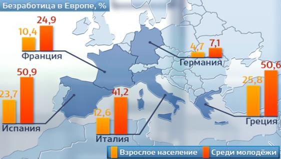 04 02 Unemployment F_k EU