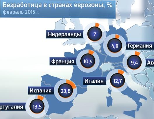 05 13 F_EU unemployment Feb