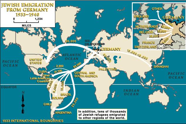 Jewish emigration
