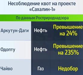 06 28 Sakhalin 1
