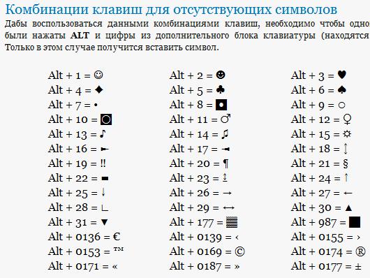 Alt-кодов - CharMap ru
