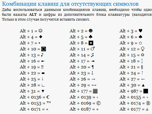 ... символы, которых нет на клавиатуре: fmelite.livejournal.com/41117.html